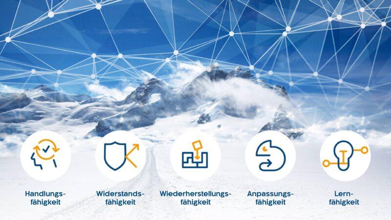 Key Visual Cyber-Resilienz